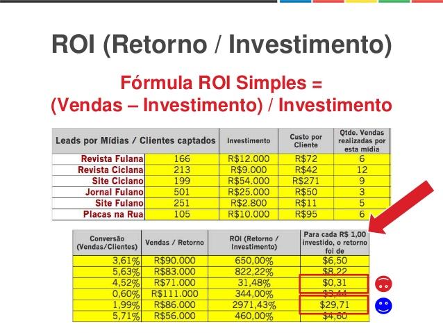 Roi - Contabilidade em São Paulo   OCC Contabilidade